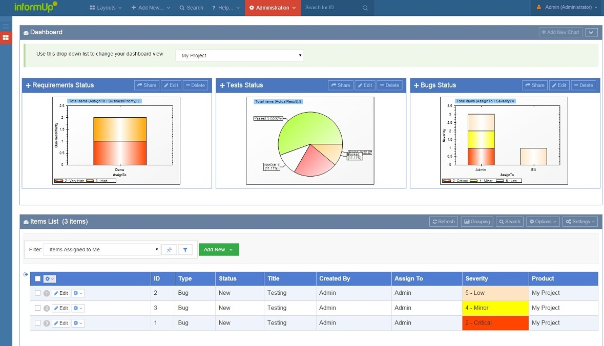 Application lifecycle management tools for your software