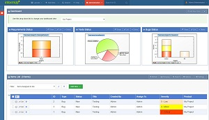 Test Case Management - Customized and Drill Down Dashboard